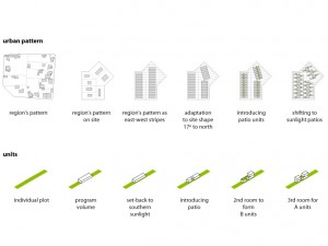 http://www.seroarchitects.com/files/dimgs/thumb_2x300_2_8_125.jpg