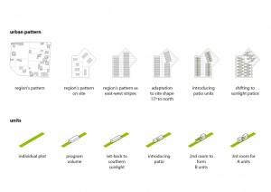 https://www.seroarchitects.com/files/dimgs/thumb_0x300_7_8_125.jpg
